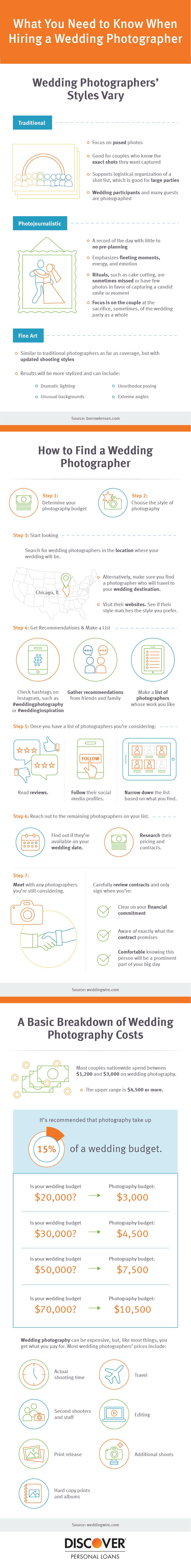 hiring a wedding photographer